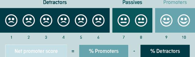 NPS_Customer_Satisfaction