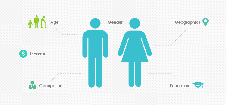 demographic profile of china pdf